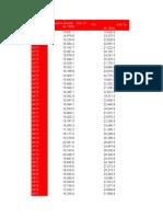 Capitulo 2_Ejercicio 5_Modelo de Dos Variables_Serie de Tiempo_Consumo Privado Trimestral