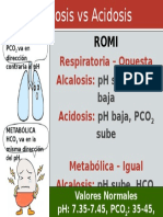 Alcalosis vs Acidosis