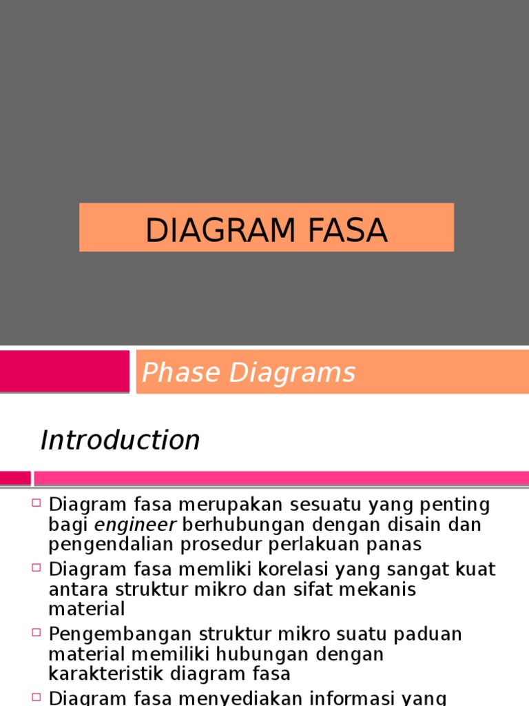 Ho diagram fasa ccuart Image collections