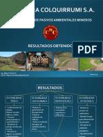 Clase_4_resultados Colquirrumi (Miguel Chavez)