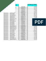 3G Average TP