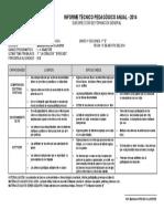 Informe Tecnico Pedagogico Bimestral -2014