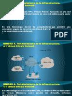 Unidad 4 - Fortalecimiento de La Infraestructura.pptx