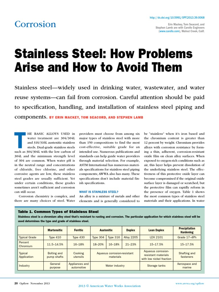 how to avoid corrosion of a balance