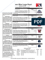 6.3.17 Brewers Minor League Report