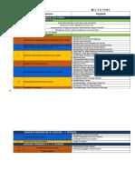Milestones RPP DrAhmad