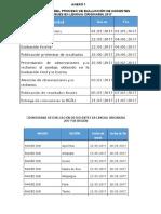 Cronograma de Evaluacion Eib