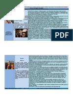 Metodos Y Técnicas de La Investigación Antropológica.
