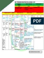 enfoquesyprocesosdidacticosdelasareas-2017-161109213744