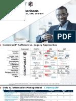 Product Comparison - IBM, Veritas, EMC