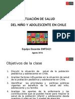 CLASE 1 SITUACION DE SALUD INFANTIL EN CHILE.ppt