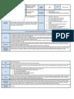6 g3howweexpressourselvescurriculummap