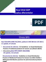 DAAANoul Ghid BPD Gap Analysis Prezentare 2015
