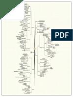 Malnutrisi skenario 1.mmap.pdf
