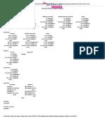 Conjugação do verbo conjugar.pdf