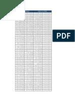 Placa Con Columnas de 25 x 40 Cm