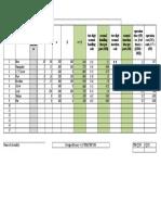 DFMA Boothroyd Codes - Engine