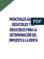 Gastos_deducibles_y_no_deducibles_del_Impuesto_a_la_Renta_Mayo_2014_26.10.2014.pdf