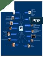 Mapa Mental Psicologia Juridica