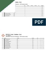 Resultado Competição CR - Curto - Cadetes a 03/06/2017