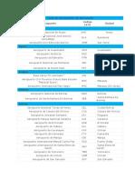 Lista de Aeropuertos de Venezuela