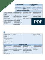 Modelo Planificación Anual 2017