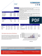 Report on Derivative Trading by Mansukh Investment & Trading Solutions 29/07/2010