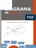 Diagrama de Pulpo