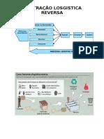 Logistica Verde e Reversa (Imagens)