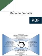 Mapa de Empatía