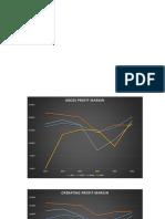 Presentation Forecasting