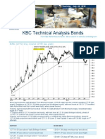 JUL 29 KBC Technical Analysis Bond