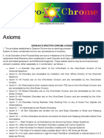 Axioms – Spectro-Chrome Metry
