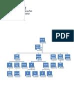 6 - Project Organigramm - HMS Sukorejo - JO200009648 & JO200009649.pdf