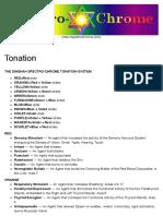 Tonation – Spectro-Chrome Metry
