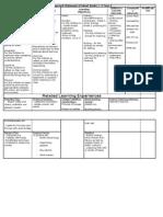 WLA Planner Week 3-4 Term 3
