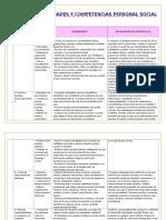 Cartel Capacid Competencia p.s. 2017