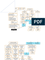 187217851-Pathway-Neuroblastoma.doc