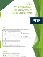 Tugas Dampak Lingkungan Dan Keselamatan Transportasi Kota