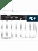 tabla-de-presiones.pdf
