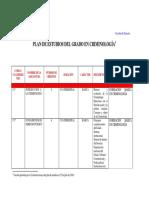 ESTUD CRIMIN FACULTAD.pdf