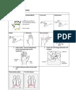 Illustrated Rheumatology Examination