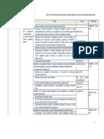 Anexa 11. Plan de actiune detaliat pentru achizitii publice.pdf