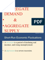 3. Aggregate Demand and Supply+Macro Equilibrium
