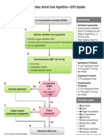 Adult Immediate Post Cardiac Arrest Care Algorithm 2015 Update