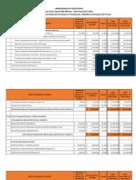UPR - Plan Fiscal - Ajuste Total de $149 MM