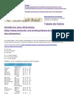 Tabela de Índice Glicêmico Dos Alimentos » Slow Carb Brasil