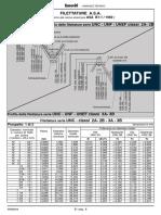 filettature UNC.pdf