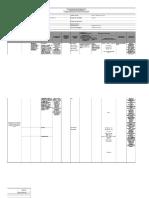GFPI-F-018 Planeación Pedagógica Complementaria