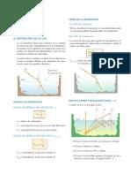 Formulas Óptica Geométrica
